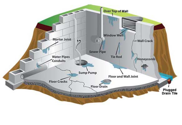 Waterfproofing-Entry-Points-6.jpg